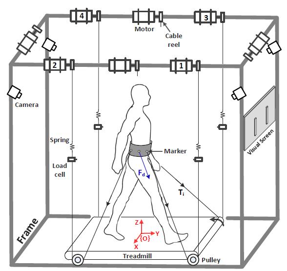 Tpad diagram